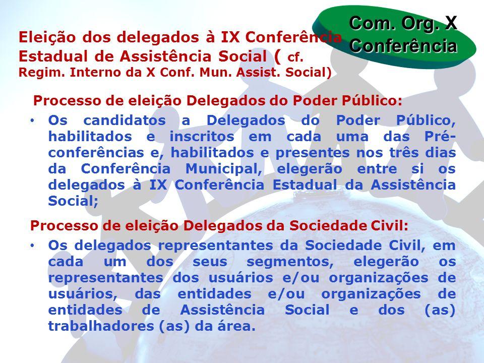 Processo de eleição Delegados do Poder Público: Os candidatos a Delegados do Poder Público, habilitados e inscritos em cada uma das Pré- conferências