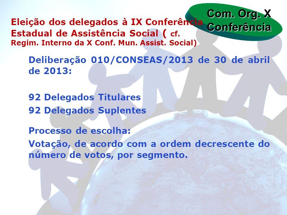 Deliberação 010/CONSEAS/2013 de 30 de abril de 2013: 92 Delegados Titulares 92 Delegados Suplentes Processo de escolha: Votação, de acordo com a ordem