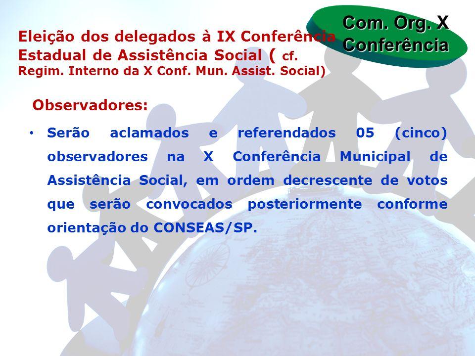 Observadores: Serão aclamados e referendados 05 (cinco) observadores na X Conferência Municipal de Assistência Social, em ordem decrescente de votos q