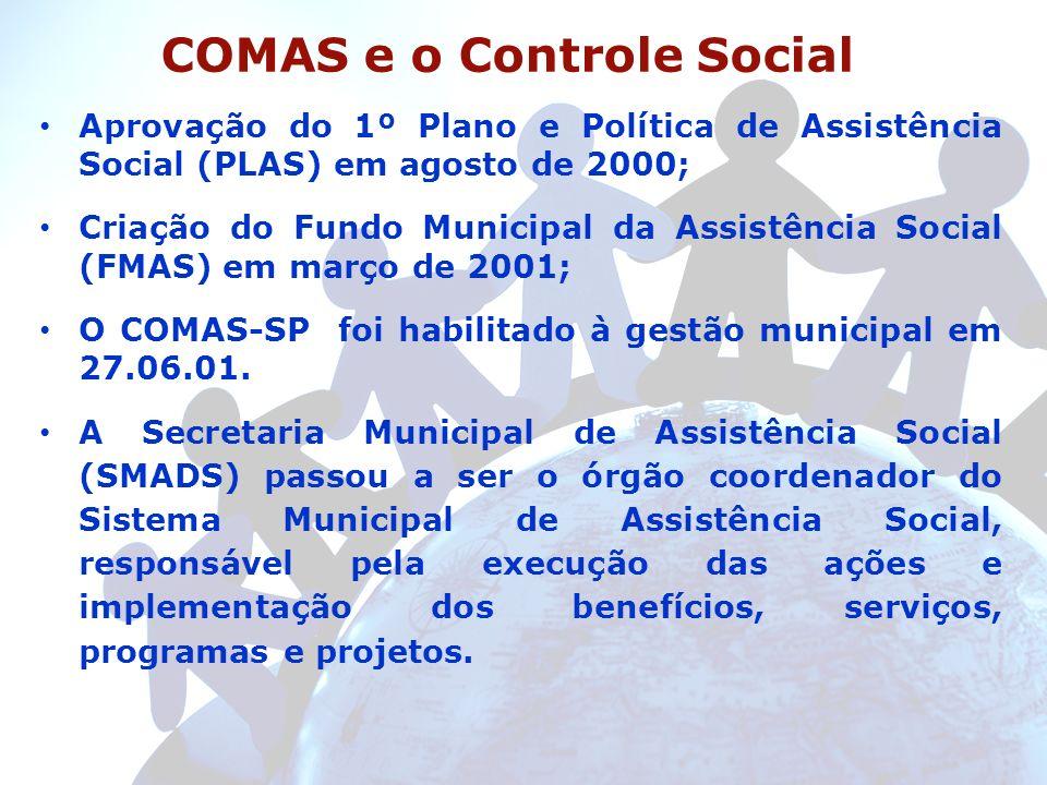 COMAS e o Controle Social Aprovação do 1º Plano e Política de Assistência Social (PLAS) em agosto de 2000; Criação do Fundo Municipal da Assistência S