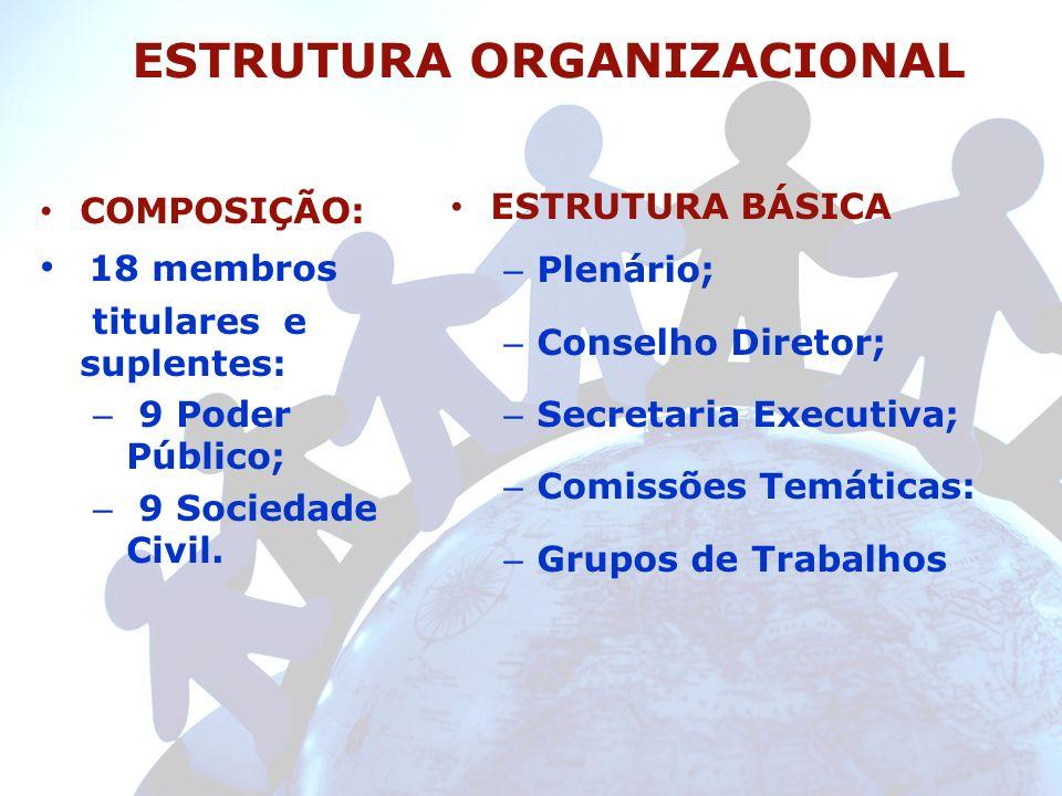 ESTRUTURA ORGANIZACIONAL COMPOSIÇÃO: 18 membros titulares e suplentes: – 9 Poder Público; – 9 Sociedade Civil. ESTRUTURA BÁSICA – Plenário; – Conselho