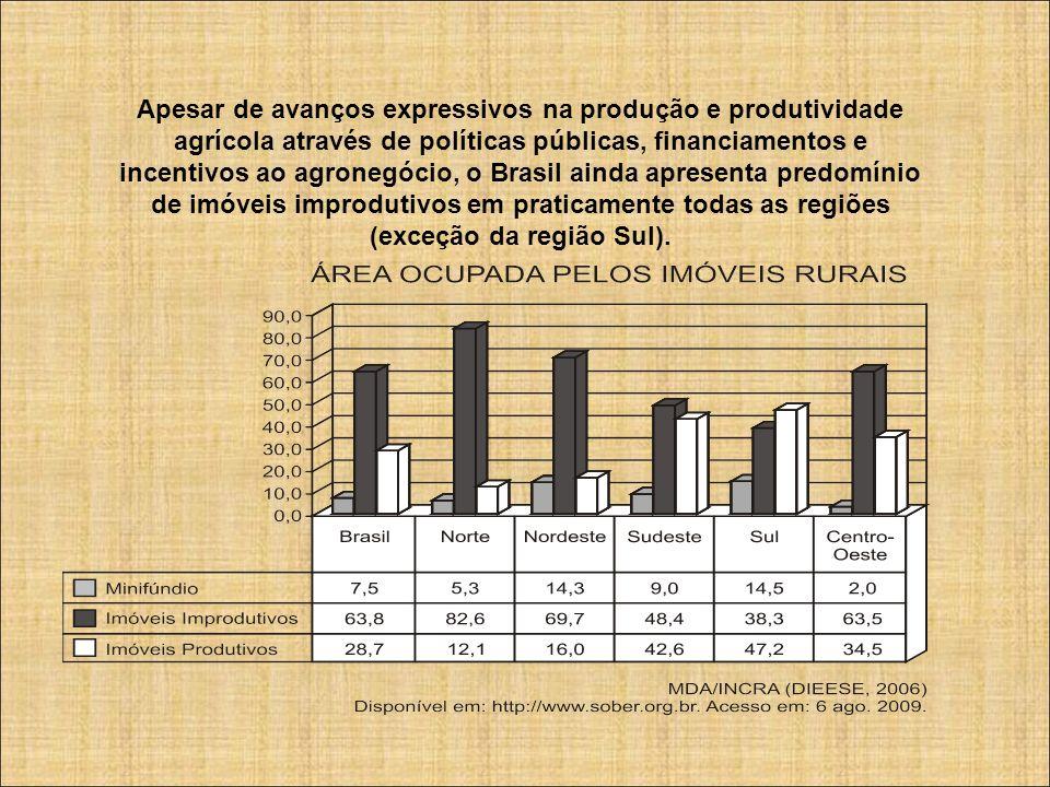Apesar de avanços expressivos na produção e produtividade agrícola através de políticas públicas, financiamentos e incentivos ao agronegócio, o Brasil