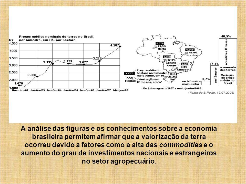 A análise das figuras e os conhecimentos sobre a economia brasileira permitem afirmar que a valorização da terra ocorreu devido a fatores como a alta