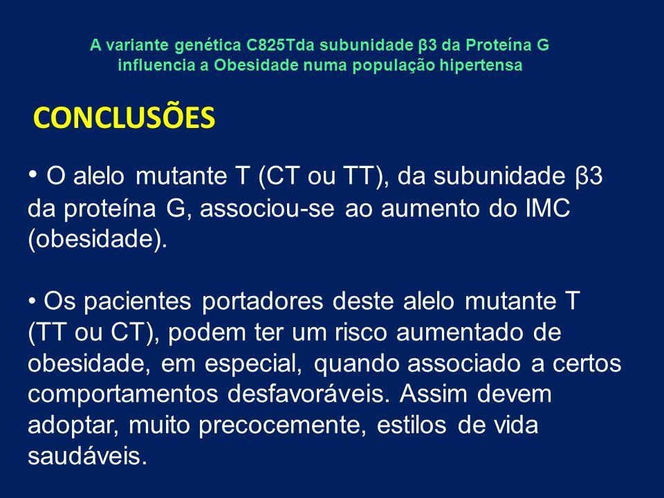 O alelo mutante T (CT ou TT), da subunidade β3 da proteína G, associou-se ao aumento do IMC (obesidade).