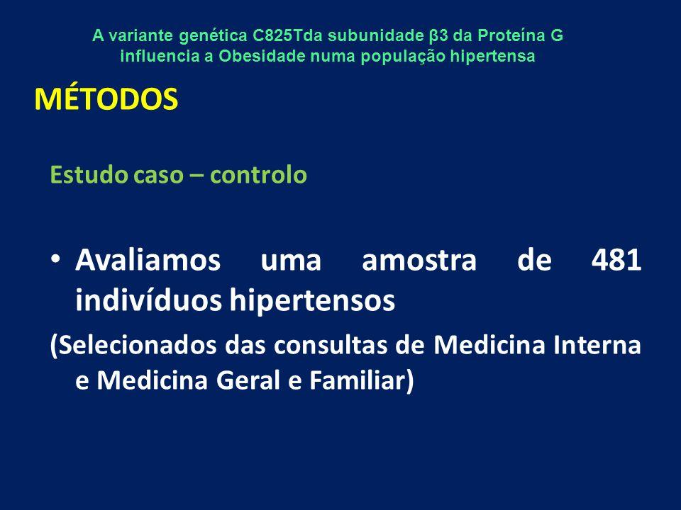Muito obrigada A variante genética C825Tda subunidade β3 da Proteína G influencia a Obesidade numa população hipertensa