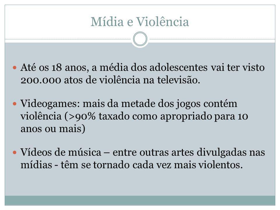 Mídia e Violência Até os 18 anos, a média dos adolescentes vai ter visto 200.000 atos de violência na televisão. Videogames: mais da metade dos jogos