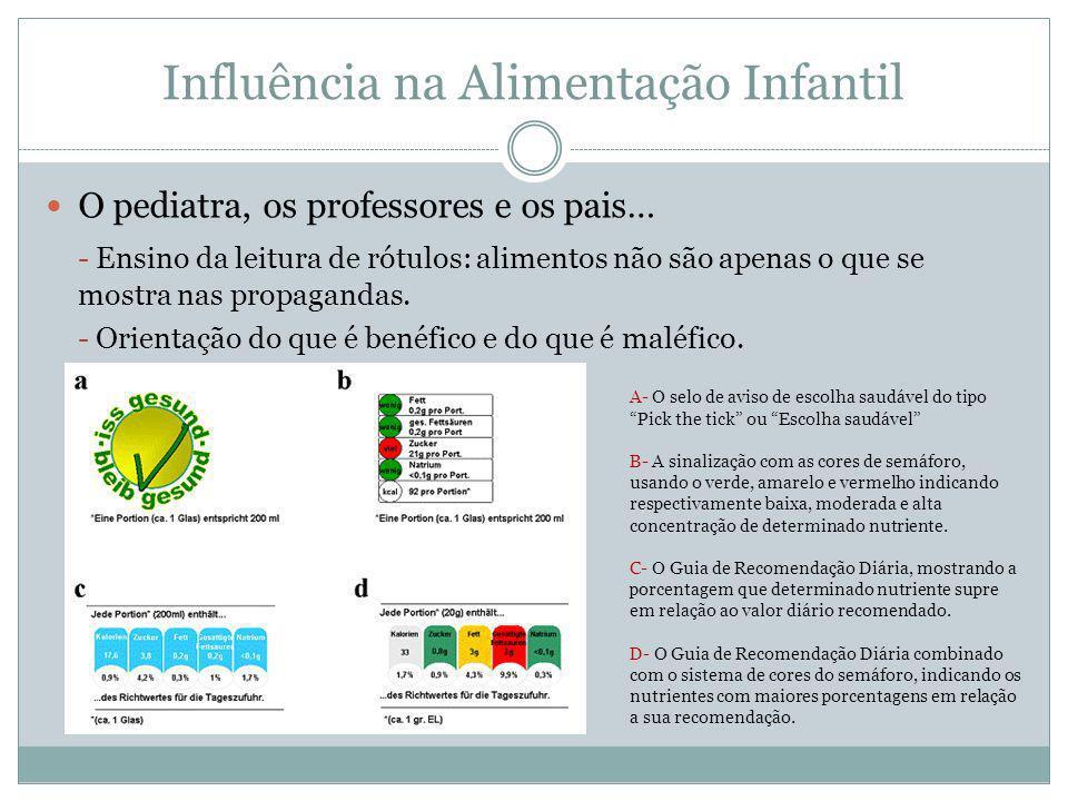 Influência na Alimentação Infantil O pediatra, os professores e os pais… - Ensino da leitura de rótulos: alimentos não são apenas o que se mostra nas
