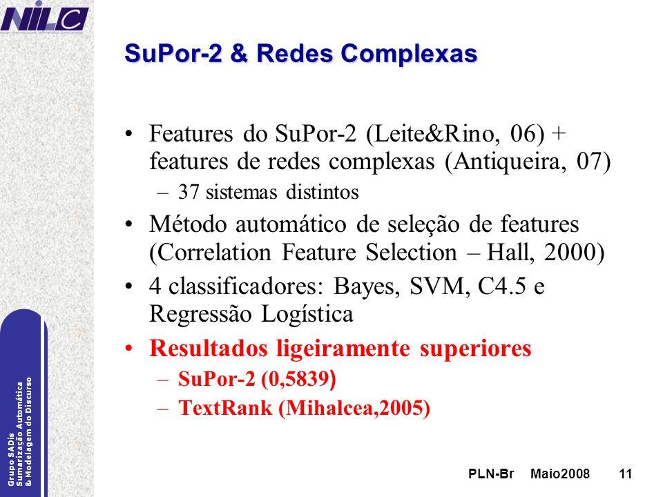 PLN-Br Maio200811 Grupo SADis Sumarização Automática & Modelagem do Discurso PLN-Br Maio200811 SuPor-2 & Redes Complexas Features do SuPor-2 (Leite&Ri