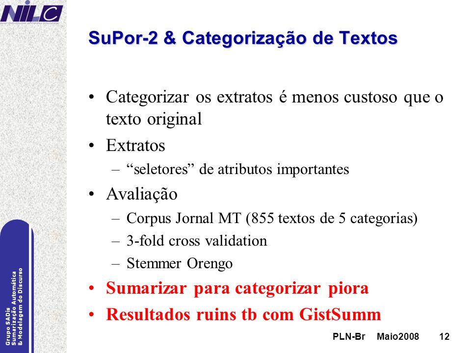PLN-Br Maio200812 Grupo SADis Sumarização Automática & Modelagem do Discurso PLN-Br Maio200812 SuPor-2 & Categorização de Textos Categorizar os extrat