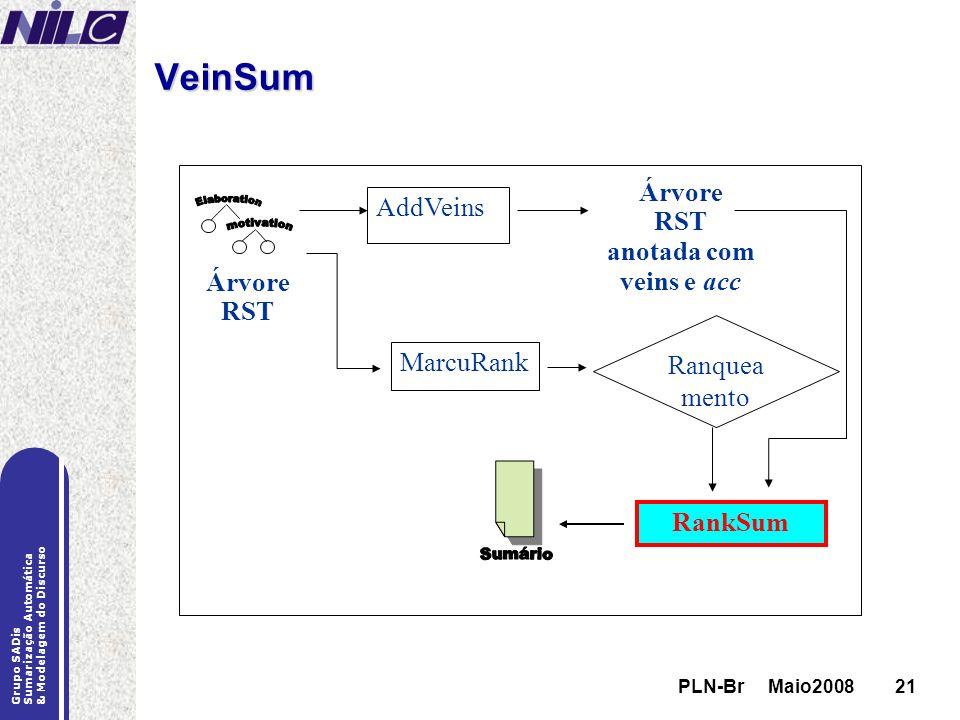 PLN-Br Maio200821 Grupo SADis Sumarização Automática & Modelagem do Discurso PLN-Br Maio200821 VeinSum Árvore RST AddVeins Árvore RST anotada com vein