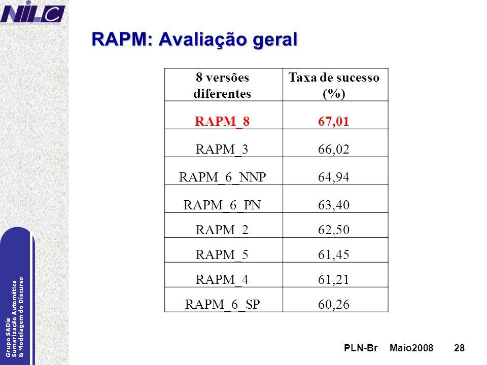 PLN-Br Maio200828 Grupo SADis Sumarização Automática & Modelagem do Discurso PLN-Br Maio200828 RAPM: Avaliação geral 8 versões diferentes Taxa de suce
