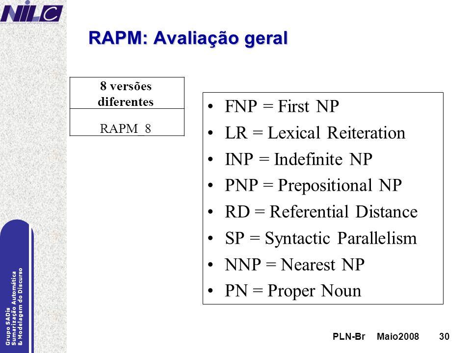 PLN-Br Maio200830 Grupo SADis Sumarização Automática & Modelagem do Discurso PLN-Br Maio200830 RAPM: Avaliação geral 8 versões diferentes RAPM_8 FNP =