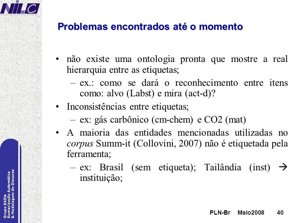PLN-Br Maio200840 Grupo SADis Sumarização Automática & Modelagem do Discurso PLN-Br Maio200840 Problemas encontrados até o momento não existe uma onto