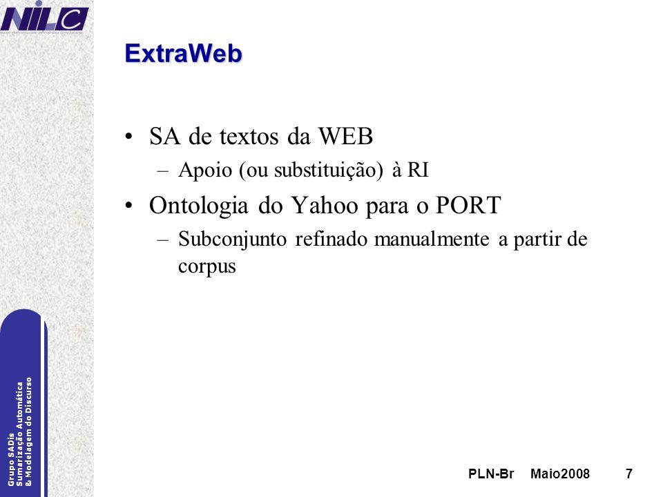 PLN-Br Maio20087 Grupo SADis Sumarização Automática & Modelagem do Discurso PLN-Br Maio20087 ExtraWeb SA de textos da WEB –Apoio (ou substituição) à R