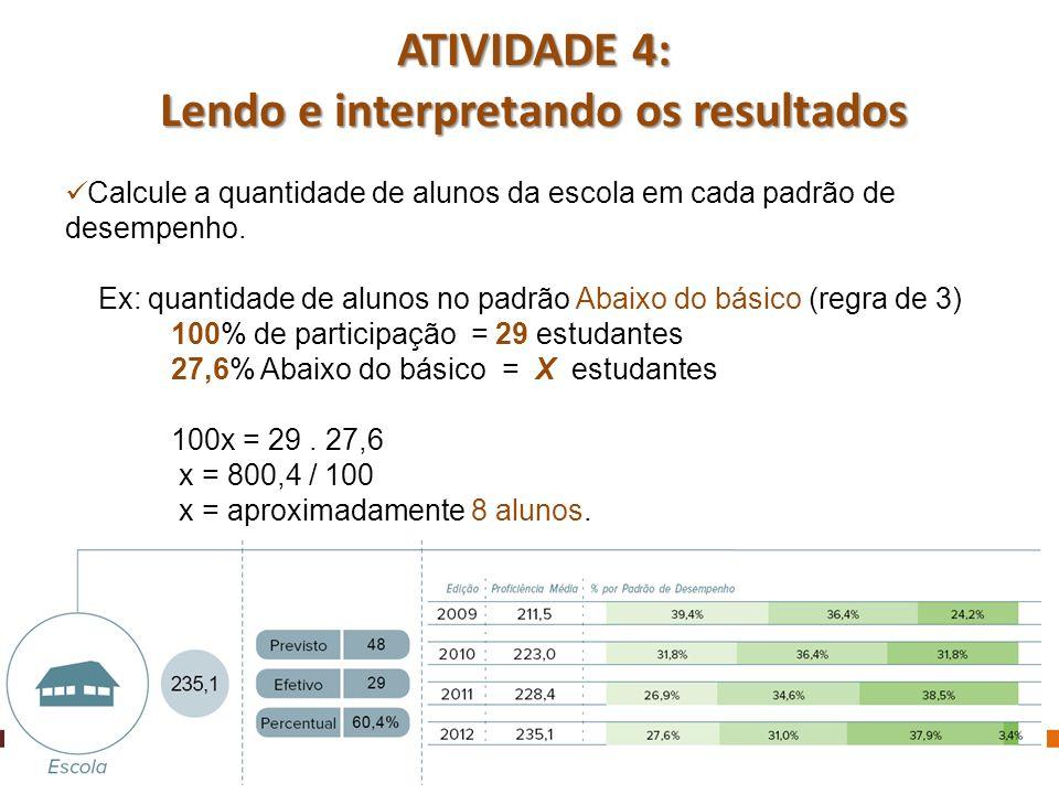 ATIVIDADE 4: Lendo e interpretando os resultados Calcule a quantidade de alunos da escola em cada padrão de desempenho. Ex: quantidade de alunos no pa