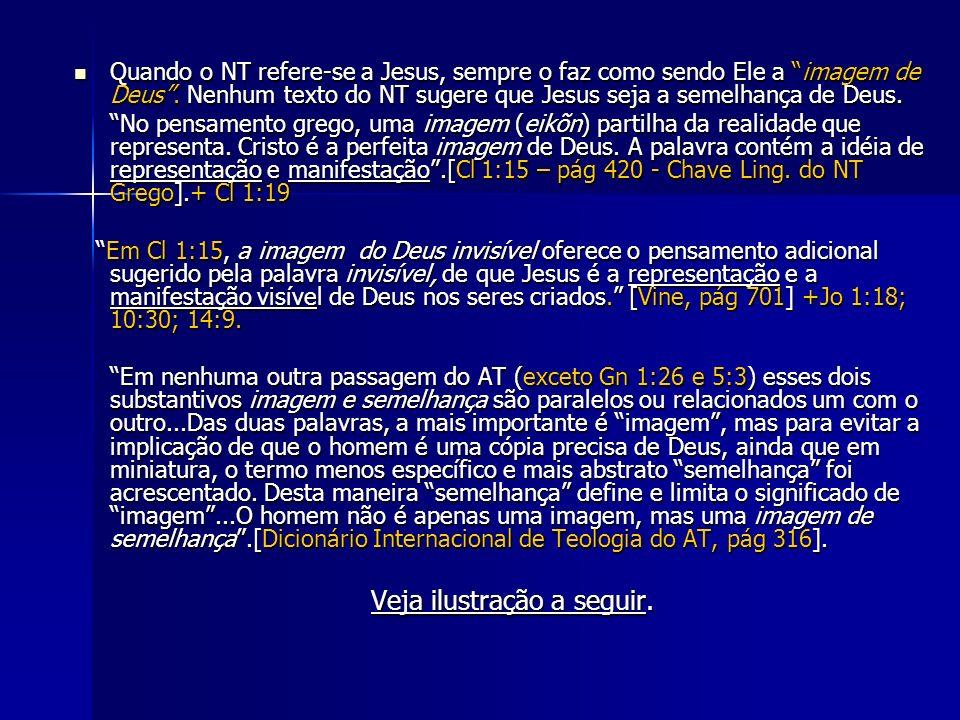 Quando o NT refere-se a Jesus, sempre o faz como sendo Ele a imagem de Deus. Nenhum texto do NT sugere que Jesus seja a semelhança de Deus. Quando o N