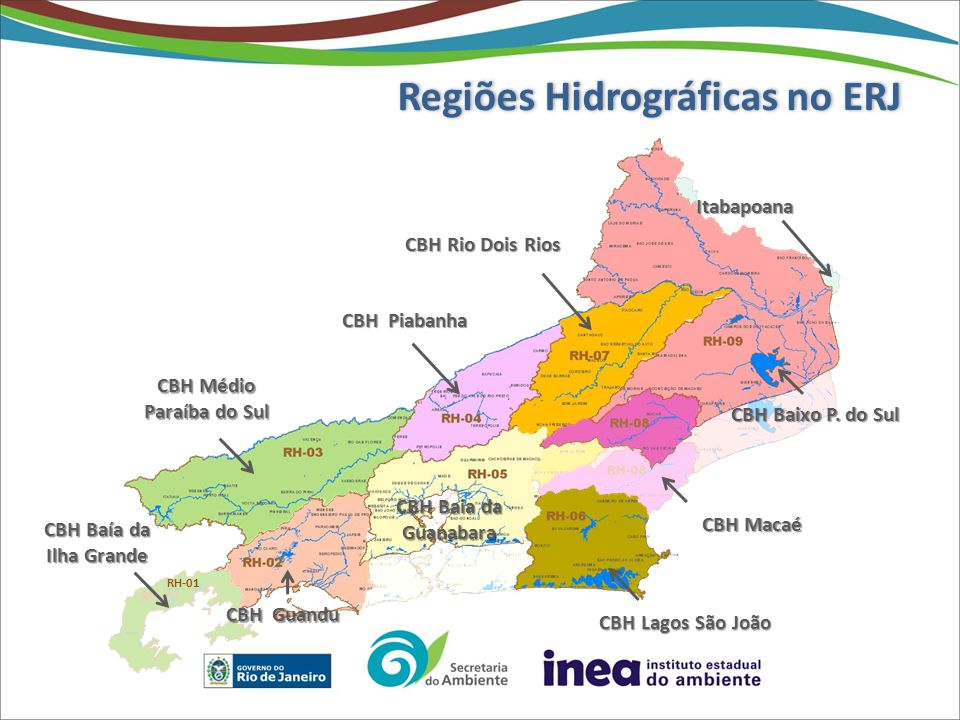 Regiões Hidrográficas no ERJ CBH Baia da Guanabara CBH Lagos São João CBH Macaé CBH Piabanha CBH Rio Dois Rios CBH Médio Paraíba do Sul CBH Baixo P. d