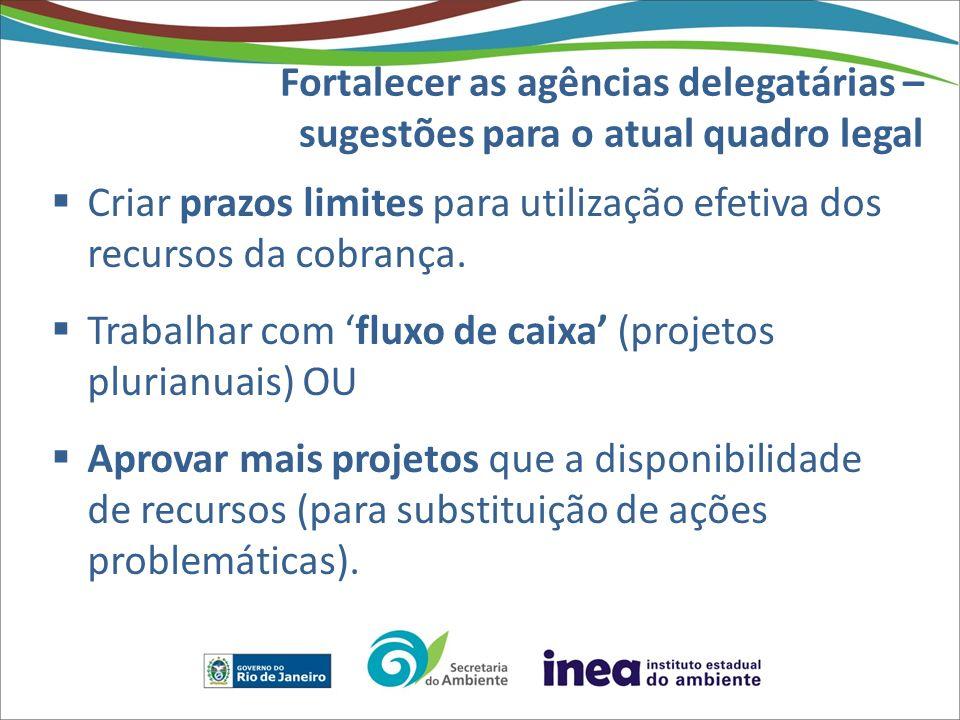 Fortalecer as agências delegatárias – sugestões para o atual quadro legal Criar prazos limites para utilização efetiva dos recursos da cobrança. Traba