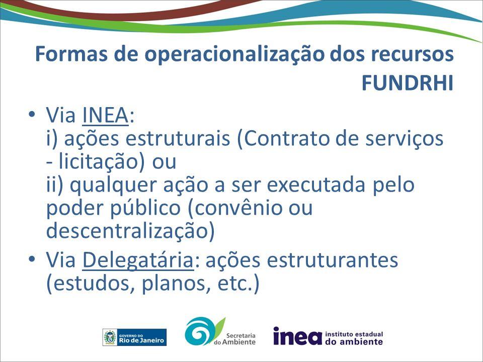 Via INEA: i) ações estruturais (Contrato de serviços - licitação) ou ii) qualquer ação a ser executada pelo poder público (convênio ou descentralizaçã
