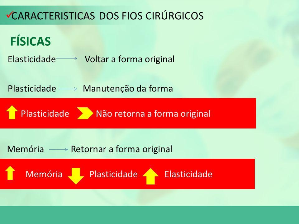 CARACTERISTICAS DOS FIOS CIRÚRGICOS FÍSICAS Elasticidade Voltar a forma original Plasticidade Manutenção da forma Plasticidade Não retorna a forma original Memória Retornar a forma original Memória Plasticidade Elasticidade