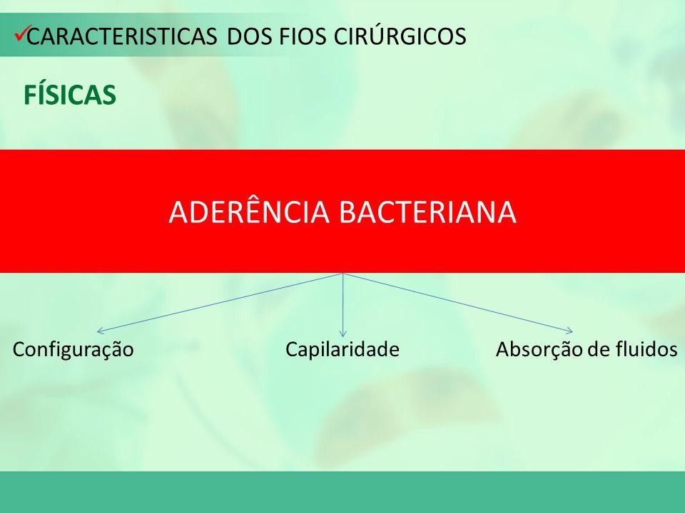 CARACTERISTICAS DOS FIOS CIRÚRGICOS FÍSICAS ADERÊNCIA BACTERIANA ConfiguraçãoCapilaridadeAbsorção de fluidos
