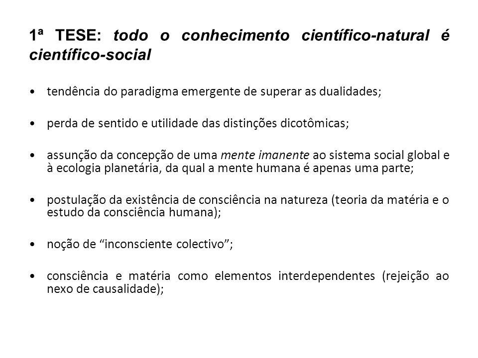 1ª TESE: todo o conhecimento científico-natural é científico-social tendência do paradigma emergente de superar as dualidades; perda de sentido e util