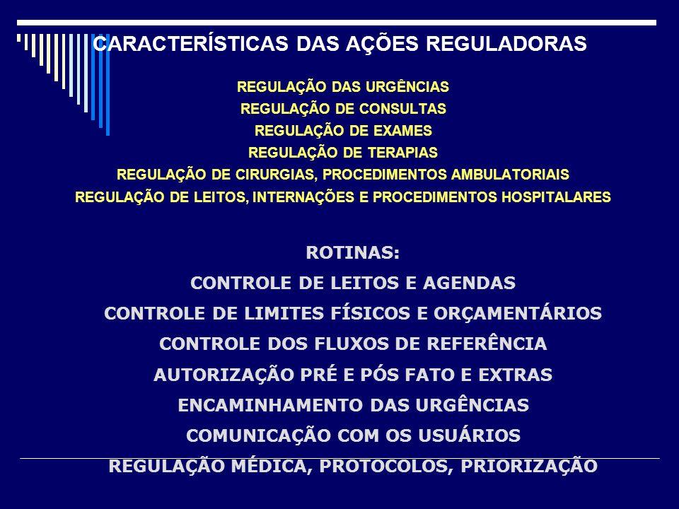 ABRANGÊNCIA DO COMPLEXO REGULADOR I.