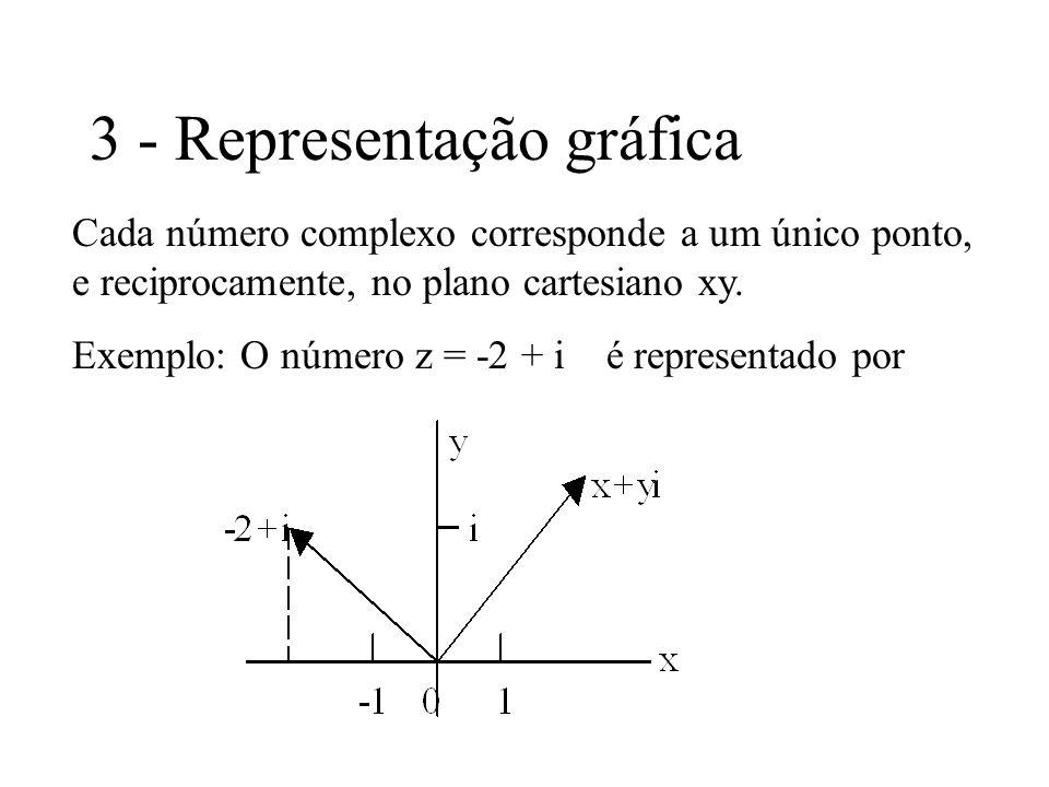 3 - Representação gráfica Cada número complexo corresponde a um único ponto, e reciprocamente, no plano cartesiano xy. Exemplo: O número z = -2 + i é