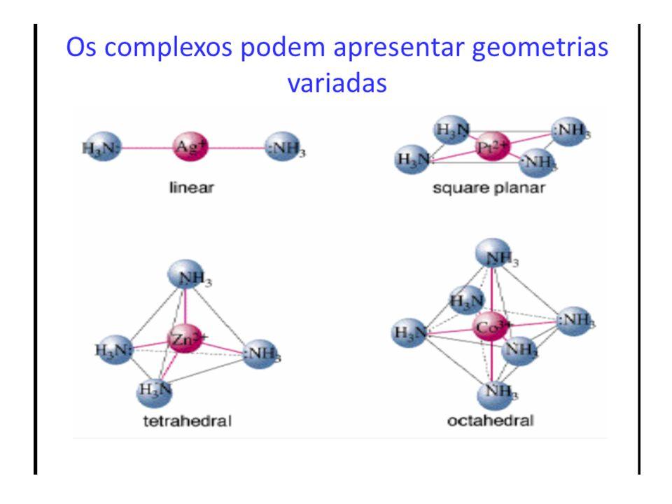 Os ligantes podem ser arranjados em uma série, chamada série espectroquímica A série é arranjada em ordem decrescente da magnitude de.