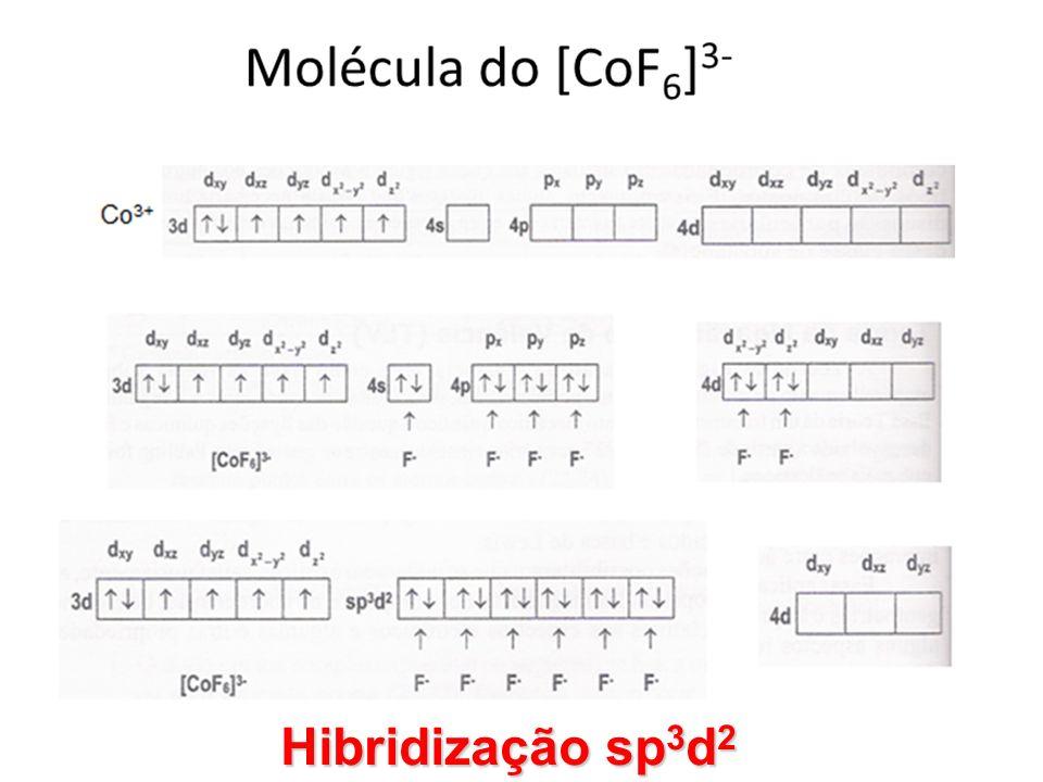 Hibridização sp 3 d 2
