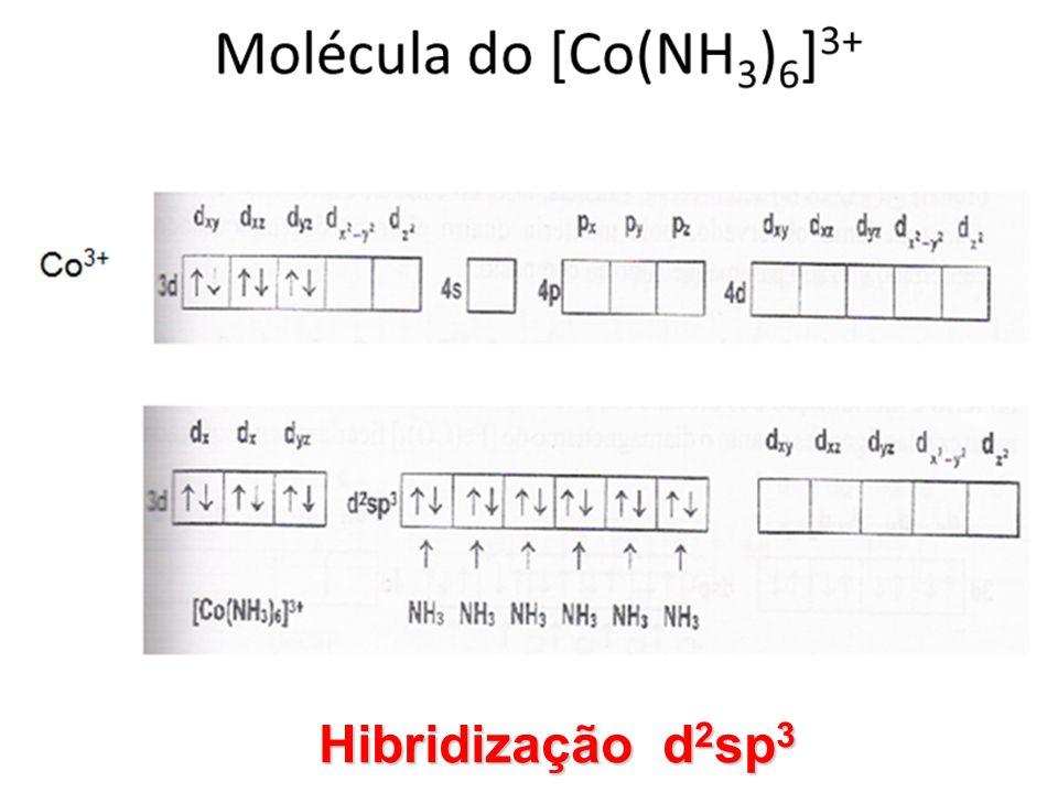 Hibridização d 2 sp 3