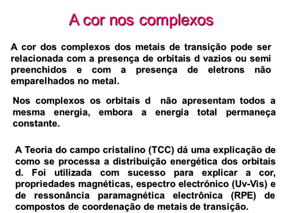 A cor nos complexos A cor dos complexos dos metais de transição pode ser relacionada com a presença de orbitais d vazios ou semi preenchidos e com a presença de eletrons não emparelhados no metal.