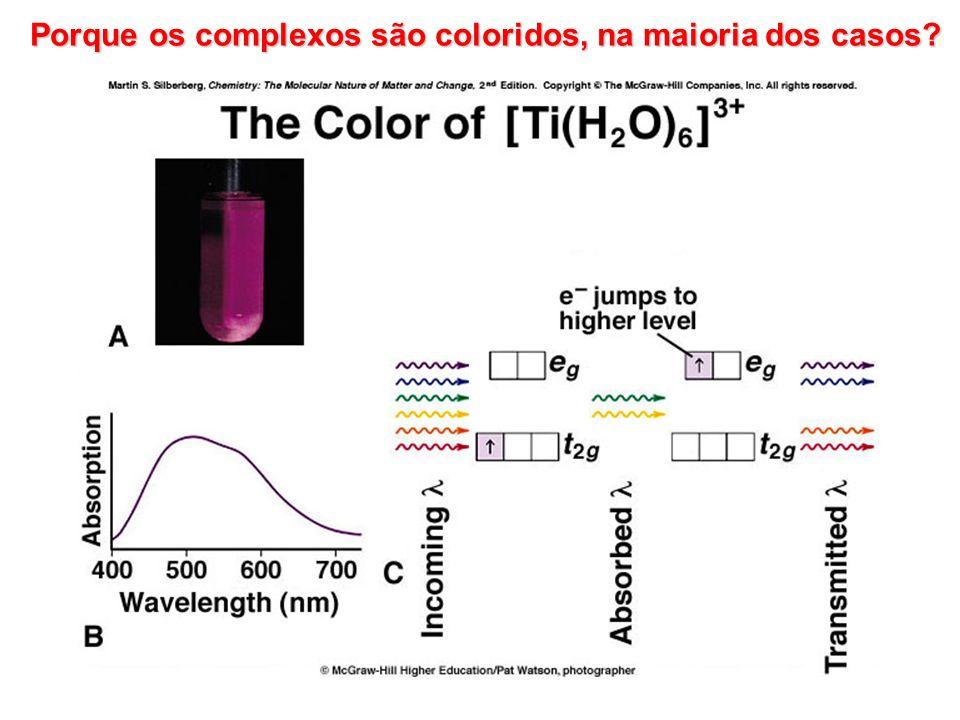 Porque os complexos são coloridos, na maioria dos casos?