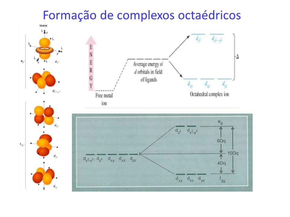 Compostos Quadrado Planares Formados por íons d 8 e ligantes fortes ou íons d 4 com ligantes fracos.