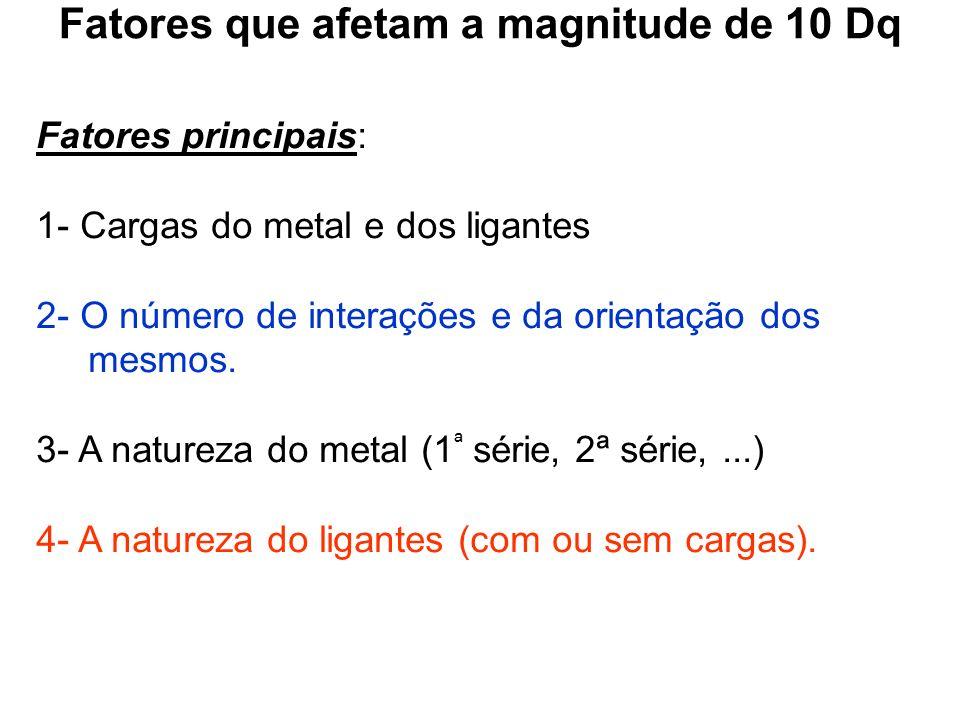 Fatores que afetam a magnitude de 10 Dq Fatores principais: 1- Cargas do metal e dos ligantes 2- O número de interações e da orientação dos mesmos.