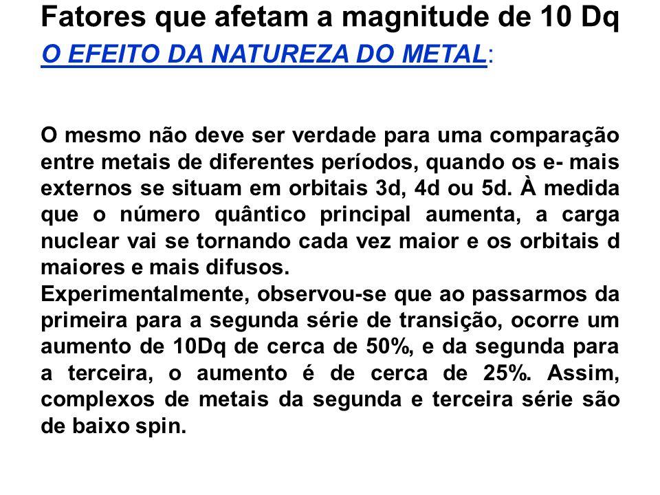 Fatores que afetam a magnitude de 10 Dq O EFEITO DA NATUREZA DO METAL: O mesmo não deve ser verdade para uma comparação entre metais de diferentes períodos, quando os e- mais externos se situam em orbitais 3d, 4d ou 5d.