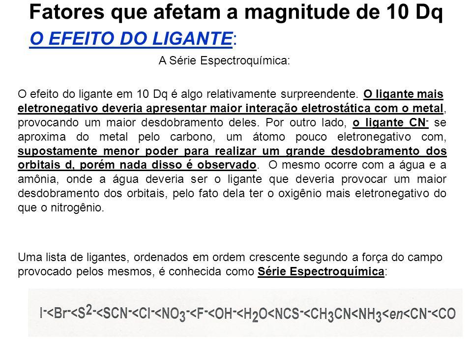 Fatores que afetam a magnitude de 10 Dq O EFEITO DO LIGANTE: A Série Espectroquímica: O efeito do ligante em 10 Dq é algo relativamente surpreendente.