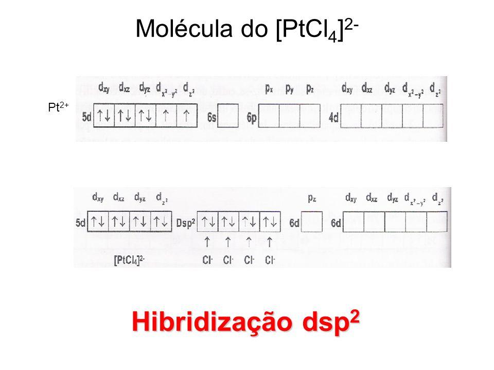Molécula do [PtCl 4 ] 2- Pt 2+ Hibridização dsp 2