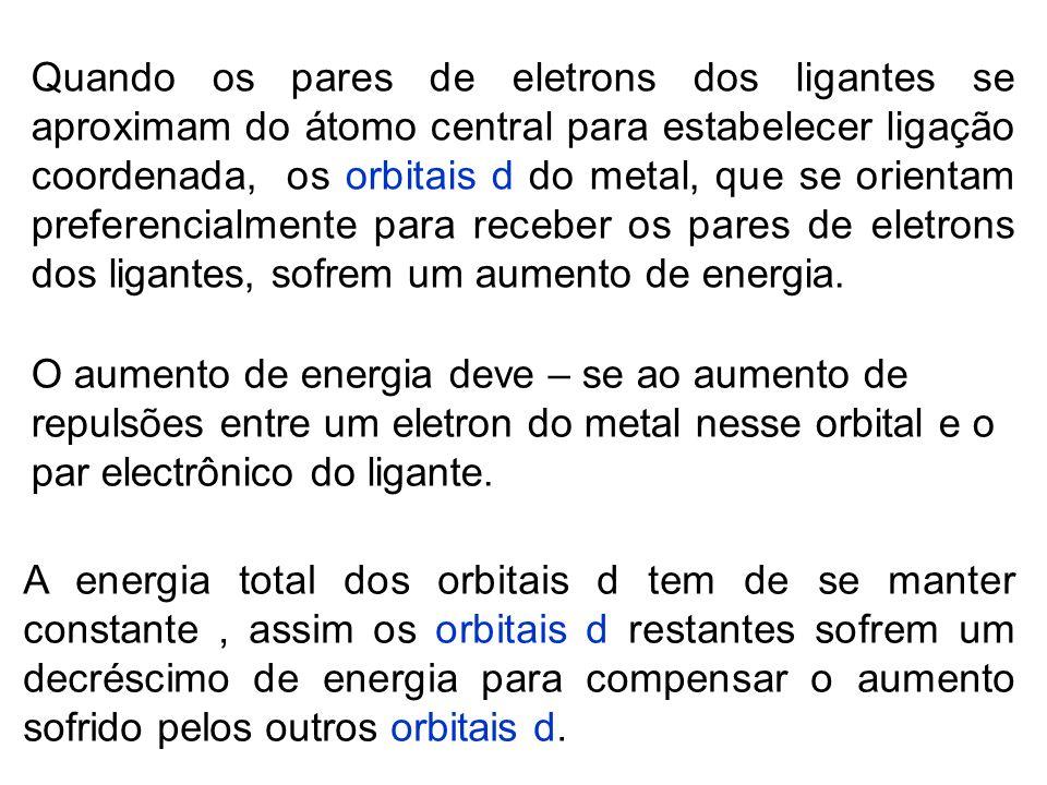 Quando os pares de eletrons dos ligantes se aproximam do átomo central para estabelecer ligação coordenada, os orbitais d do metal, que se orientam preferencialmente para receber os pares de eletrons dos ligantes, sofrem um aumento de energia.