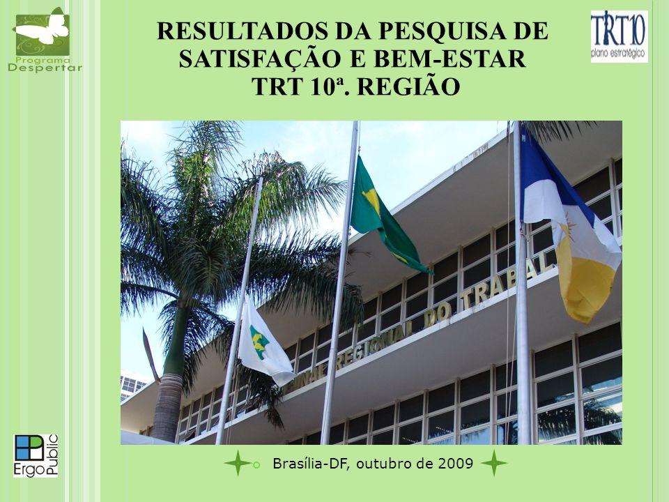 RESULTADOS DA PESQUISA DE SATISFAÇÃO E BEM-ESTAR TRT 10ª. REGIÃO Brasília-DF, outubro de 2009