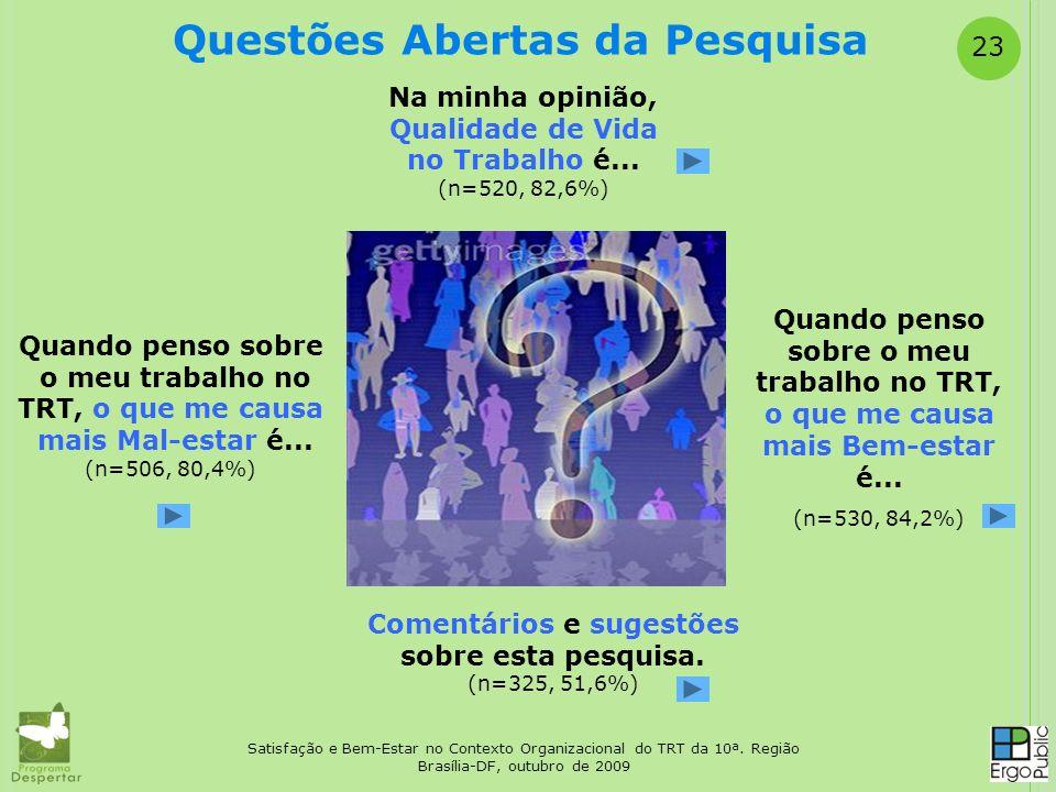 23 Satisfação e Bem-Estar no Contexto Organizacional do TRT da 10ª. Região Brasília-DF, outubro de 2009 Questões Abertas da Pesquisa Na minha opinião,