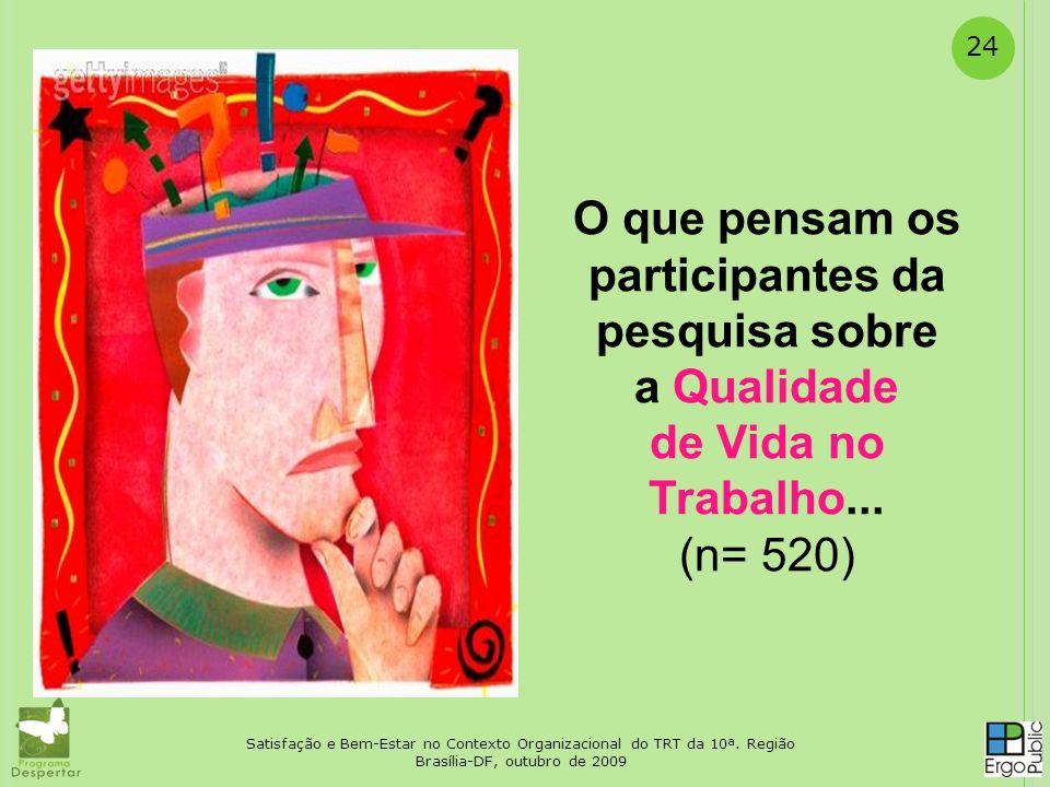 24 Satisfação e Bem-Estar no Contexto Organizacional do TRT da 10ª. Região Brasília-DF, outubro de 2009 O que pensam os participantes da pesquisa sobr
