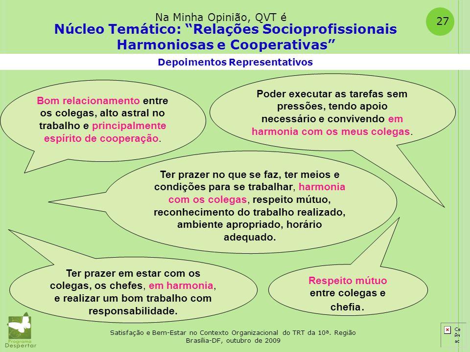 Satisfação e Bem-Estar no Contexto Organizacional do TRT da 10ª. Região Brasília-DF, outubro de 2009 27 Depoimentos Representativos Núcleo Temático: R