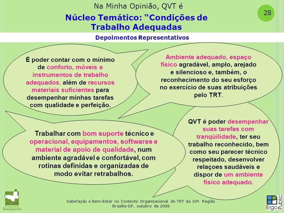 Satisfação e Bem-Estar no Contexto Organizacional do TRT da 10ª. Região Brasília-DF, outubro de 2009 28 Depoimentos Representativos Núcleo Temático: C