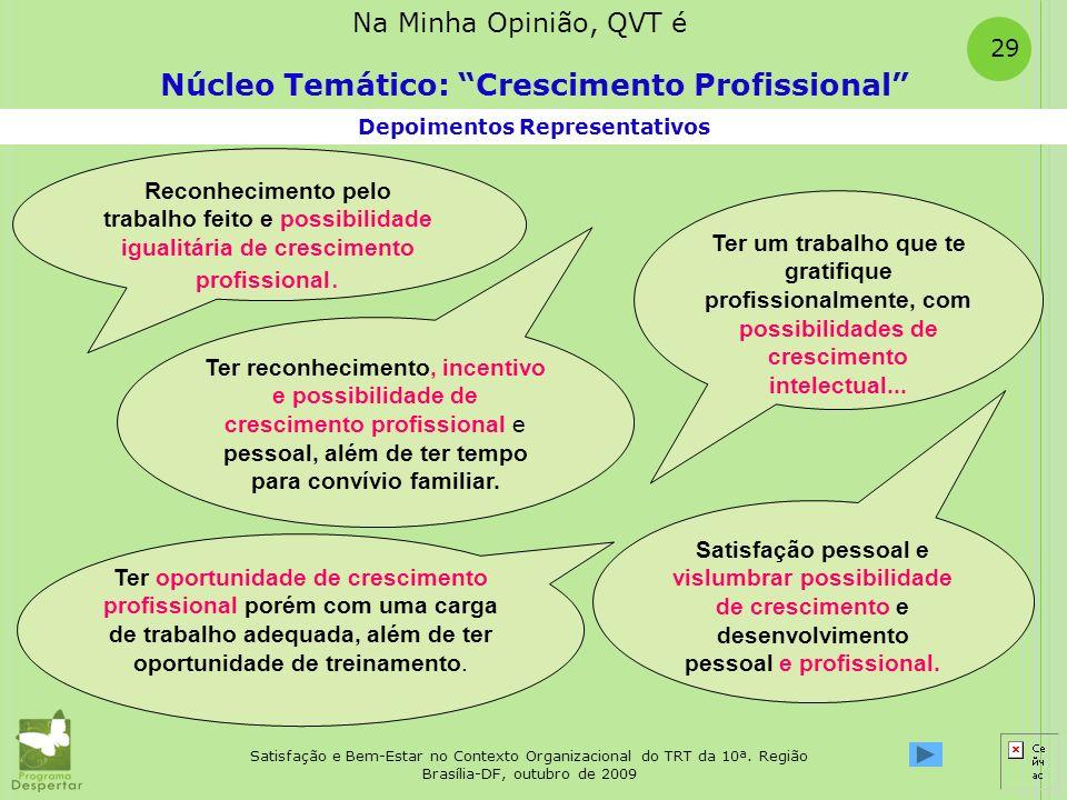 Satisfação e Bem-Estar no Contexto Organizacional do TRT da 10ª. Região Brasília-DF, outubro de 2009 29 Núcleo Temático: Crescimento Profissional Reco