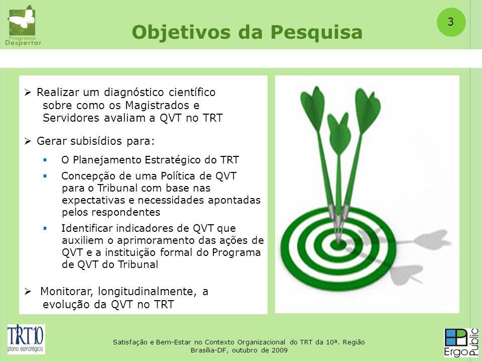 Satisfação e Bem-Estar no Contexto Organizacional do TRT da 10ª. Região Brasília-DF, outubro de 2009 3 Objetivos da Pesquisa Realizar um diagnóstico c