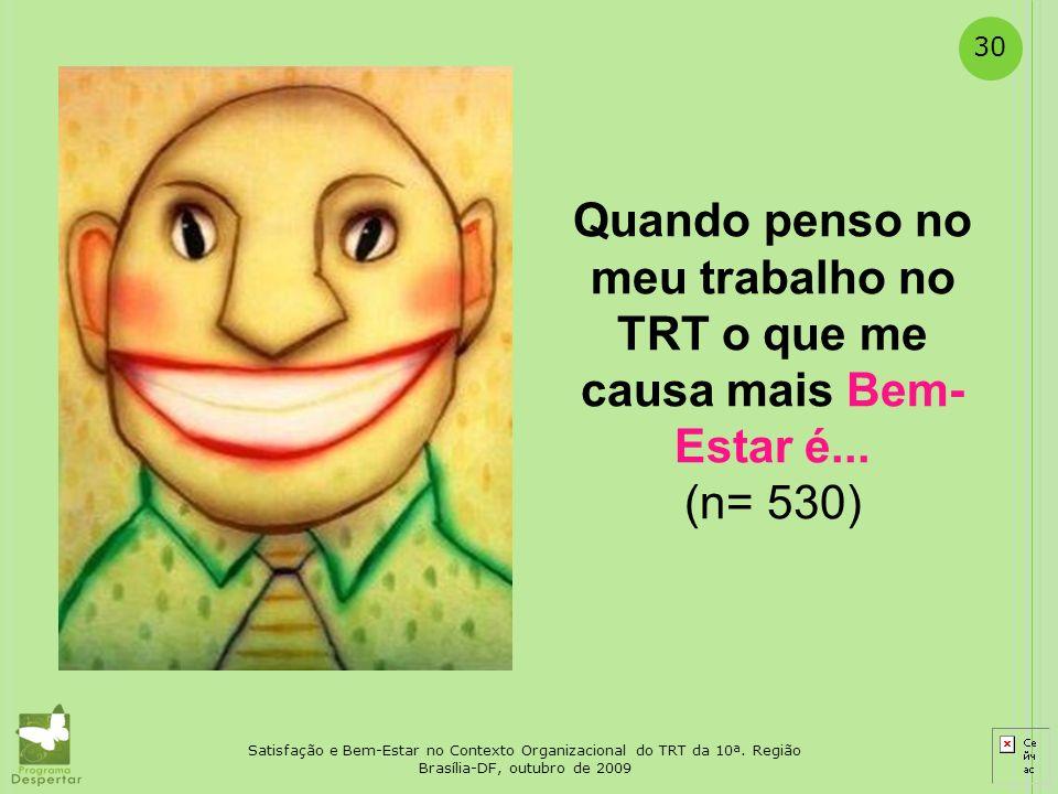 30 Satisfação e Bem-Estar no Contexto Organizacional do TRT da 10ª. Região Brasília-DF, outubro de 2009 Quando penso no meu trabalho no TRT o que me c