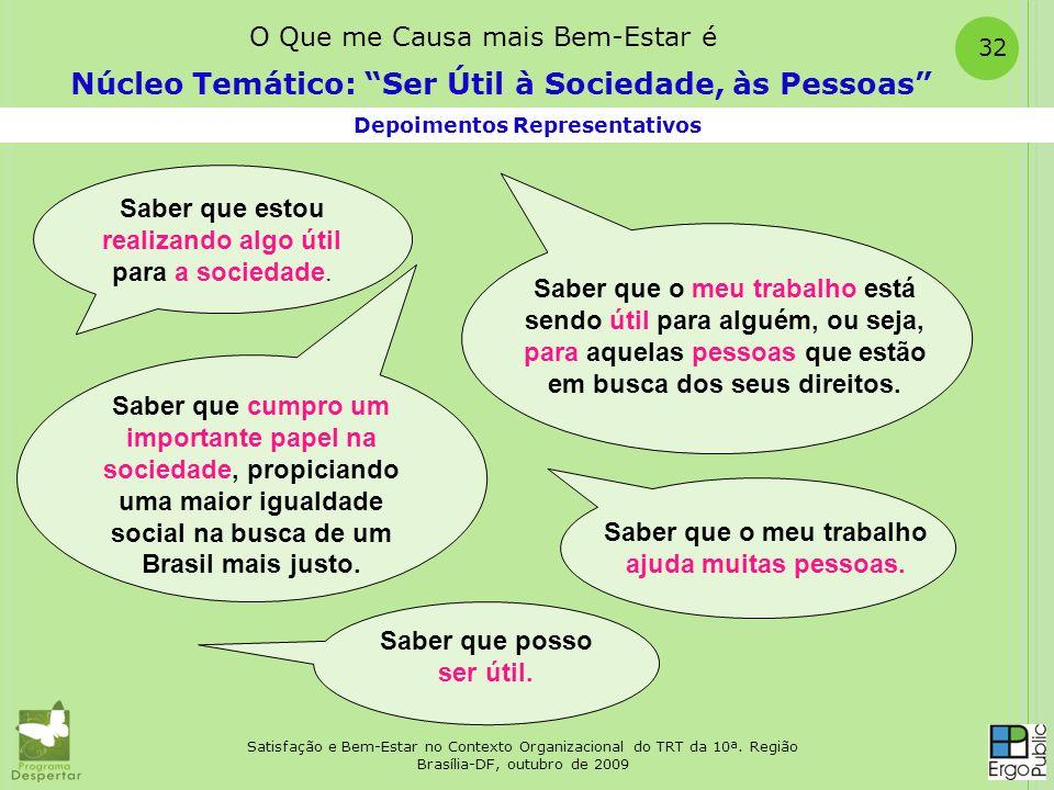Satisfação e Bem-Estar no Contexto Organizacional do TRT da 10ª. Região Brasília-DF, outubro de 2009 32 Depoimentos Representativos Núcleo Temático: S