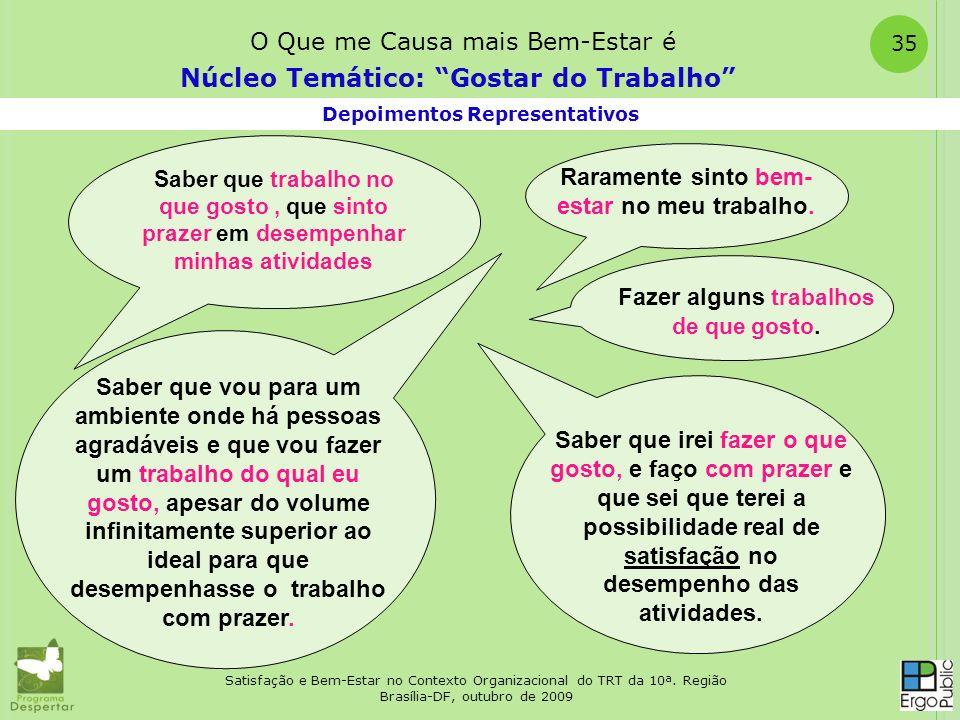 Satisfação e Bem-Estar no Contexto Organizacional do TRT da 10ª. Região Brasília-DF, outubro de 2009 35 Depoimentos Representativos Núcleo Temático: G