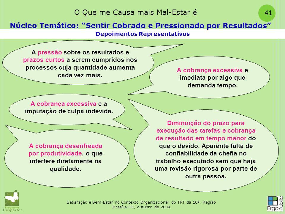 Satisfação e Bem-Estar no Contexto Organizacional do TRT da 10ª. Região Brasília-DF, outubro de 2009 41 Depoimentos Representativos Núcleo Temático: S